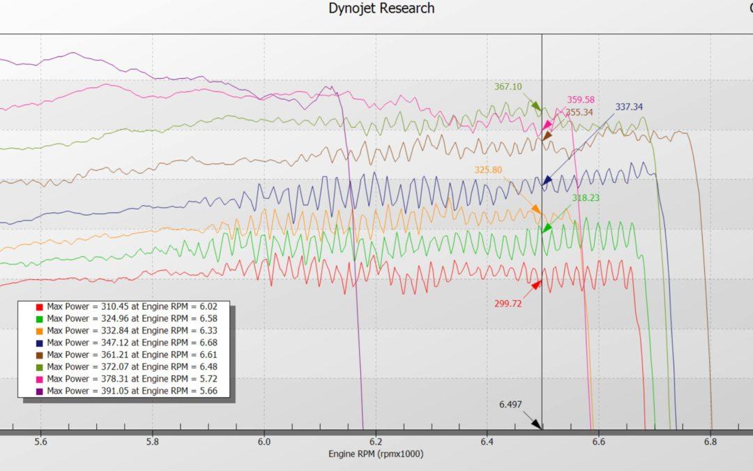 VR30 Boost Pressure Targets